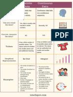 Discrete-vs-continuous-data-comparison-chart