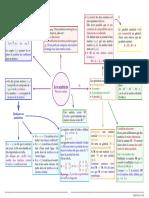 resume_matrices