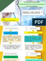 Diferencias Proyecto de Investigación y Estudio de Caso
