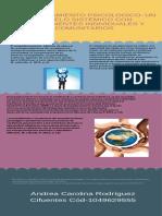 Empoderamiento psicológico_ un modelo sistémico con componentes individuales y comunitarios