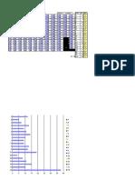 Copia de Test 16 PF-5 Planilla de Corrección y Baremos (5) - copia