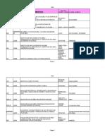 CLAVES CAMPUS, UBA.pdf