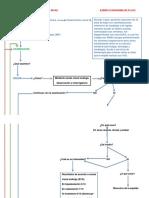 EJEMPLO DIAGRAMA DE FLUJO.pdf