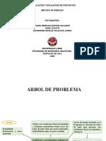 METODO DE ARBOLES - TRAJES DE BAÑO