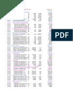 Presupuesto Excel