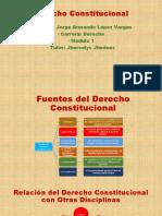 Mitrabajo_Derecho Constitucional_JorgeLopez