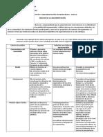 NM4 ELECTIVO- PARTICIPACIÓN Y ARGUMENTACIÓN EN DEMOCRACIA  GUIA III