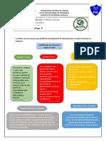 PRACTICA PRQ 3250.docx