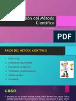 APLICACIÃ_N del METODO CIENTIFICO