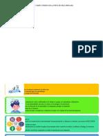 Organizador grafico de marco juridico