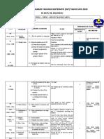 RPT-Tahun-1-Matematik-DLP-2019 edited