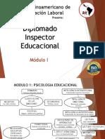 Mapa conceptual Diplomado inspector educacional Modulo II
