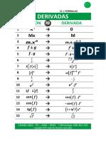 C-TABLA DERIVADAS
