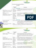 1. Protocolos de bioseguridad COVID-19 de 2020