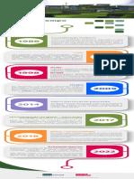 PDF_Linha_do_tempo