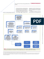 Anticoagulation in COVID-19