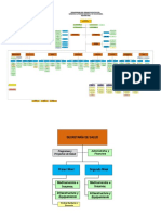 ORGANIGRAMA-2020-NMF.pdf