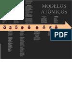 Linea del tiempo Modelos atómicos-