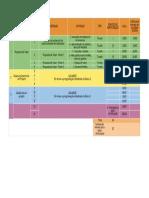 Programa do curso GEP - Página1(1)