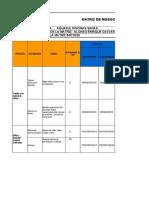 AP1-AA2-EV09- Ejercicio practico Matriz de riesgo