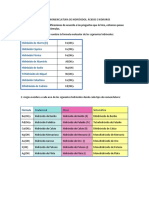 NOMENCLATURA DE HIDRÓXIDOS, ÁCIDOS E HIDRUROS