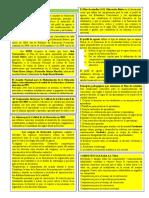 Ideas Principales Del Plan de Estudios 2011, Programa de Educación Preescolar 2011 y Guía de La Educadora.