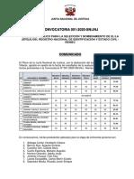 Evaluación Del Plan de Trabajo RENIEC 2020