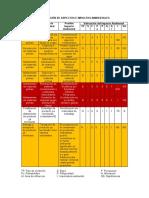 VALORACIÓN DE ASPECTOS E IMPACTOS AMBIENTALES.docx
