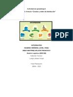 Actividad de aprendizaje 6 canales y redes de distribucion. jhohel1228