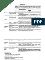 UNIDAD DIDÁCTICA 3-4°-2018.docx