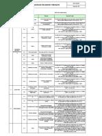 RE-SIG.SSO-001 Lista de peligros y riesgos V-0 (05.03.14)