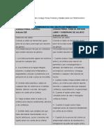 CUADRO COMPARATIVO DEL DELITO DE FEMINICIDIO
