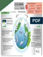 infographik_climate_engineering.pdf