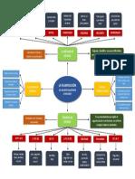 ORGANIZADOR VISUAL LA PLANIFICACIÓN.pdf