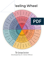 The-Gottman-Institute_The-Feeling-Wheel