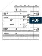 Payable Amount Calculation_Actual