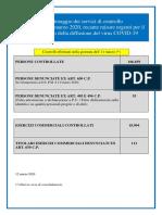 monitoraggio_dei_servizi_di_controllo_12.pdf
