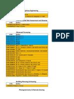 EElectives Subjects (3).xlsx