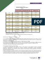 adduo - cortes=valores_2011; 2011.jan.18
