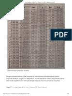 Tabel Angsuran Pinjaman FIF Terbaru Juni 2020 - Hidup Hemat 2020