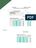 datos practica 2
