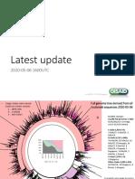 GISAID_hCoV-19_Analysis_Update_2020-05-06_1600UTC