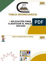 143103116-Uso-Tabla-Geomecanica