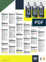 Tabela_lubrificantes_VW_13.pdf