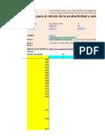 Base de Datos El Salvador  1920 2014 ACN