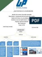 CONTAMINACIÓN DEL AIRE FUENTES FIJAS Y MÓVILES_Mapa mental.pdf