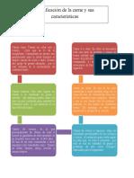 Actividad de aprendizaje 1. Control de calidad de productos cárnicos.docx