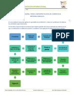 Comercio Internacional DISEÑO Y TIPOS DE CONTRATOS