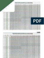 Presiones max de servicio de Schedules.pdf