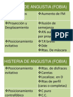 Histeria de Angustia (Fobia) (1)